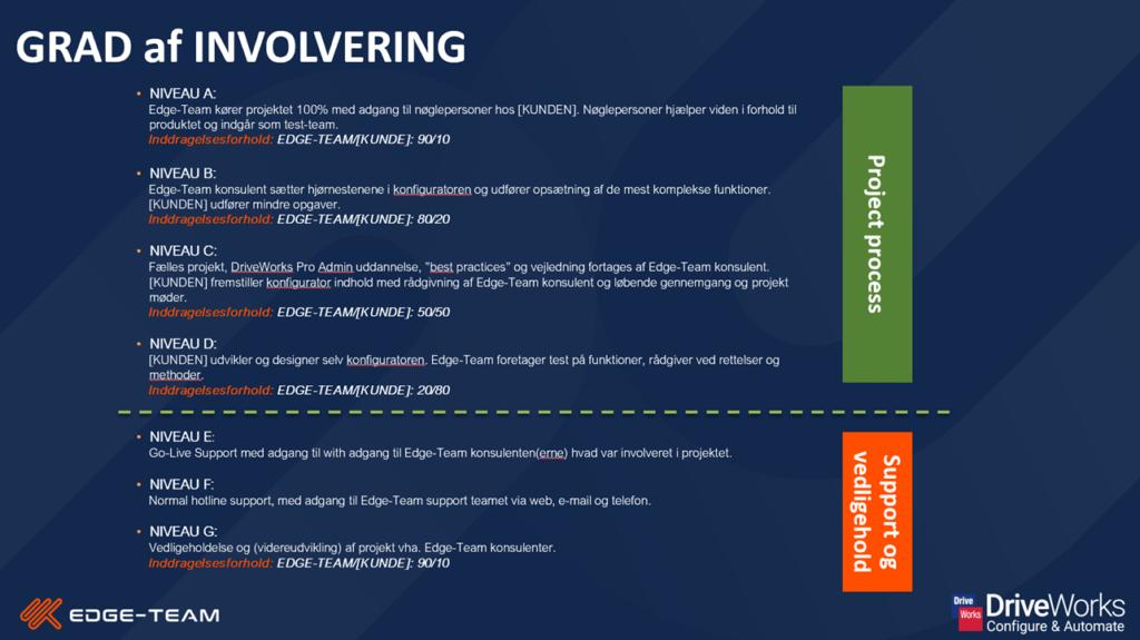 DriveWorks involvering